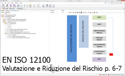 EN ISO 12100. The sequence for the Risk Assessment and required  documentation