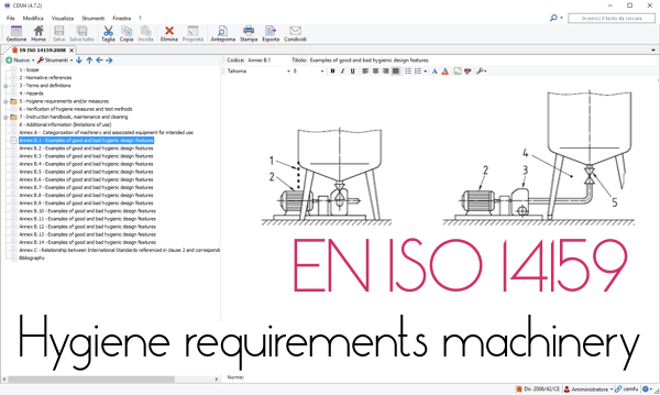EN ISO 14159 Hygiene requirements for the design of machinery
